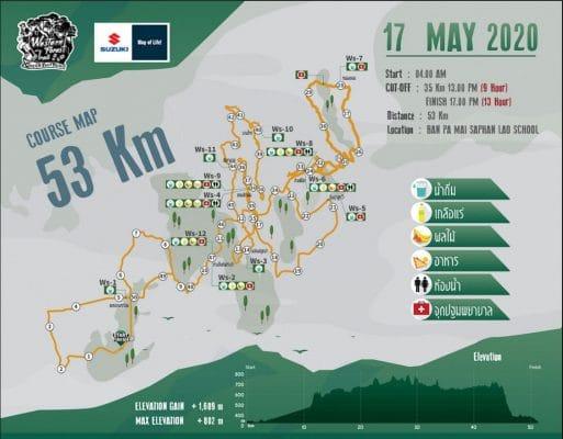 WESTERN FOREST TRAIL, Thailand 2020
